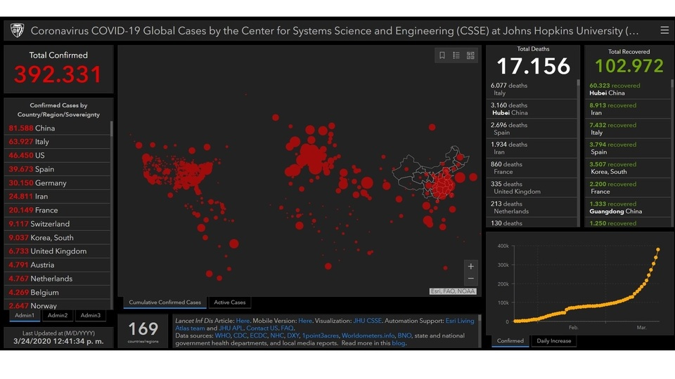 mapa coronavirus COVID-19